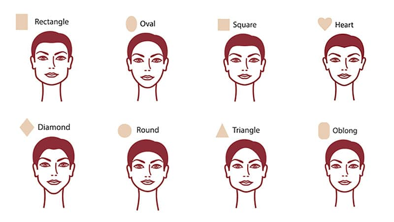 Face Shapes for Flattering Haircuts, Stephen Young Salon in West Wimbledon